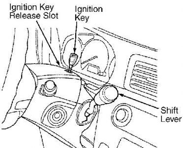 Honda Ignition Door Lock Issues Key Will Not Turn Or