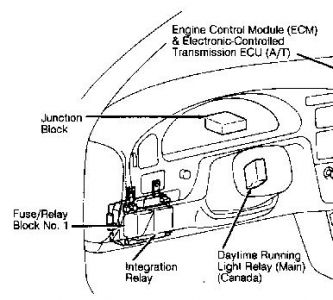 Is A Hybrid Car Right For You besides Car Stereo Wiring Diagram 2002 Mazda together with ZuYckD besides Discussion T10175 ds721151 in addition P 0900c152800ad9ee. on dash and tail lights not working