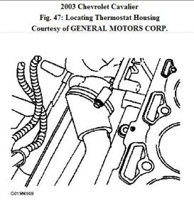 Chevy Cavalier Thermostat Location on 1998 pontiac grand prix wiring diagram