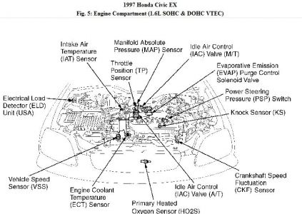 Honda Civic Bad Acceleration on map sensor wiring diagram