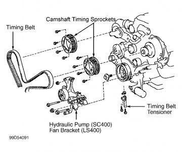 Timing Belt on 1992 Lexus Ls400 Engine Diagram