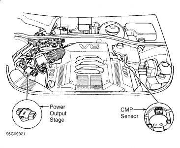96 Eclipse Fuse Box Diagram furthermore Vw Jetta Tail Light Wiring Diagram also 1998 Audi A6 Quattro Engine Diagram further Audi A4 Fuse Box Location Car Pictures also 4g18y Audi A4 Quattro Find Fuse Panel Diagram. on fuse box 99 audi a4