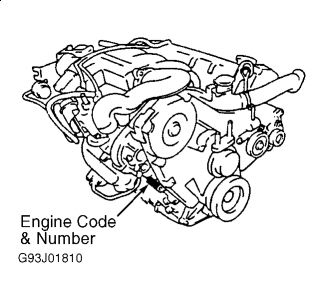 1994 mazda 626 how and where can i find the engine number Ford Ignition Switch Wiring Diagram 6 replies