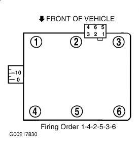 61395_2_3 1997 ford taurus sparkplug firing order engine mechanical problem ford 3.0 spark plug wire diagram at n-0.co