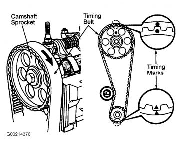 marks on timing cam and pulley  four cylinder two wheel