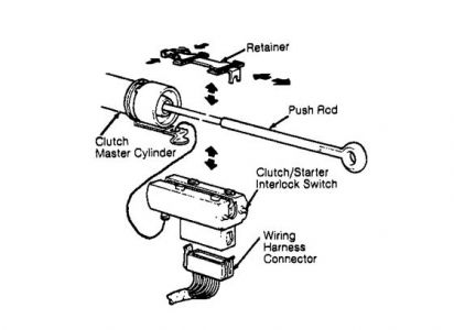 1992 ford f150 clutch i have to push the clutch almost through F150 Door Wiring Harness 1 reply