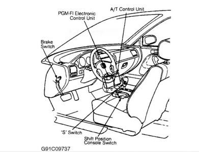 2009 Toyota Camry Ignition Wiring Diagram moreover Headlight Wiring Diagram 2002 Mazda 626 furthermore Honda Accord 1998 Honda Accord Spark Plugs likewise Metro Wiring Diagram For 1996 furthermore 94 Honda Accord Firing Order Diagram. on 95 honda civic distributor wiring diagram