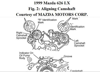 T5112917 Firing order mazda 6 3 0liter also 2000 Mazda 626 Belt Diagram besides Mazda Protege 1999 Mazda Protege 18 L Timing Problem besides 2001 Mazda Millenia Wiring Diagram Free Image About additionally 2001 Mazda Protege Engine Diagram. on 2002 mazda millenia wiring diagram