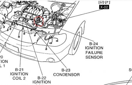 Kia Sedona Ignition Failure Sensor Location on jaguar engine coolant