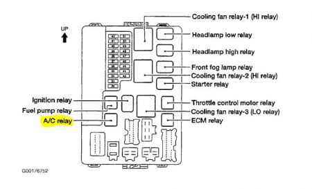 2002    Nissan    altima fuse box    diagram
