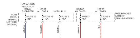 A/C Relay: Where Is the A/C Relay Located? the A/C Was