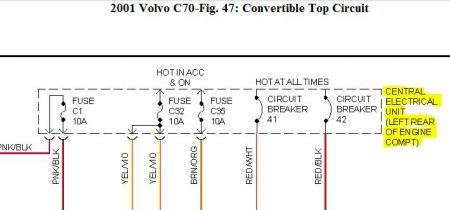 2001 volvo c70 convertible top replace fuse. Black Bedroom Furniture Sets. Home Design Ideas