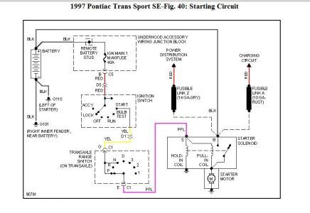 61395_Capture_89 1997 pontiac transport i need a starter wiring diagram 1992 pontiac trans sport radio wiring diagram at soozxer.org
