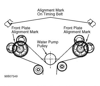 2004 isuzu rodeo problem question finding number two cylinder