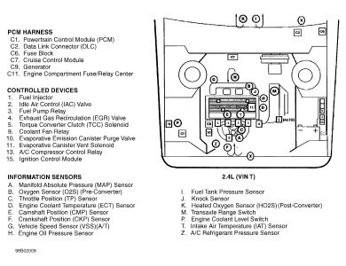 2003 Chevy Cavalier Engine Diagram - Hi There See Pics For Location Of Temp Sensor For L Versions Mark Mhpautos - 2003 Chevy Cavalier Engine Diagram
