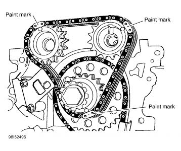Oil Pump Replacement Cost also ABS also 1998 Nissan Altima 1998 Nissan Altima 98 Altima 24 Timing Chain Marks additionally Isuzu besides 32obo Working 2001 Chevy Silverado 5 3. on nissan pickup engine diagram