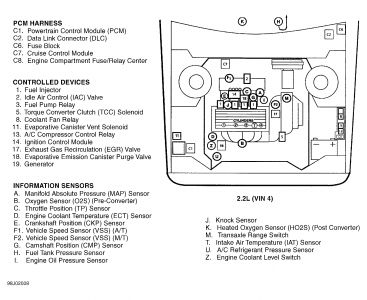 1996 cavalier engine diagram 1997 chevy cavalier cooling fan wiring diagram - somurich.com 1997 cavalier engine diagram
