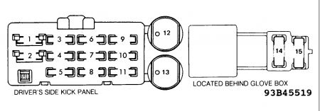 87 toyota fuse panel diagram wiring diagrams rh 3 dsgtr franconianhorsecoaching de