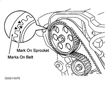 1998 Toyota Rav4 Engine Performance Problem 1998 Toyota