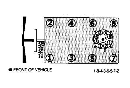 Chevy 305 Firing Order