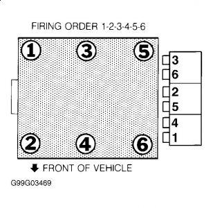 2000 Hyundai Sonata Ignition Firing Order Looking At The Coil