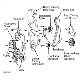2014 Toyota Tundra Engine Diagram on 2003 saturn vue oil filter location