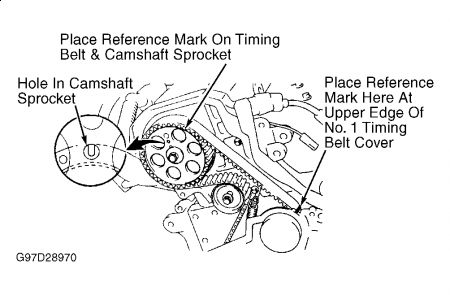 toyota camry lined up timing belt engine mechanical problem hi there see pics for timing marks do not turn engine or cam belt off as this is an interference engine mark mhpautos