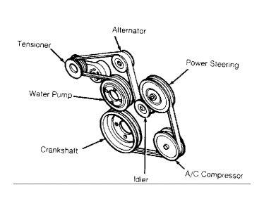1992 ford probe driving belt engine mechanical problem 1992 ford. Black Bedroom Furniture Sets. Home Design Ideas