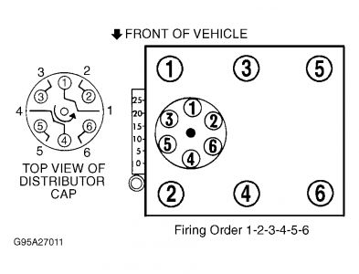 61395_Graphic_153 Ignition Wiring Diagram For Chrysler Lhs on