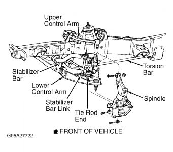 2005 Ford Explorer Front Suspension Diagram Wiring Diagram Center Object Shine A Object Shine A Tatikids It