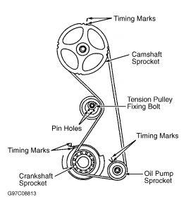 Graphic on 2001 Mitsubishi Galant Timing Belt
