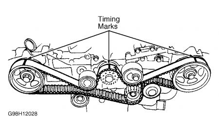 Subaru Outback 2000 Subaru Outback L Timming Belt Marks on Subaru Legacy Timing Marks Diagram