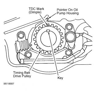 61395_Graphic_1_3 1996 honda odyssey valve timing marks engine mechanical problem