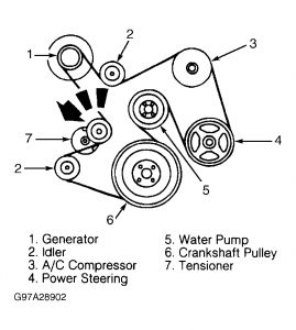 2000 ford f150 alternator i need an image of the belt routing. Black Bedroom Furniture Sets. Home Design Ideas