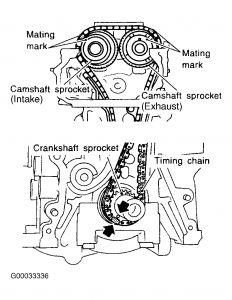 T24751935 Camber adjusted chevy cavalier likewise Chevy S10 2 2l Engine Diagram likewise 2 Cavalier Engine Diagram furthermore Ford Taurus 3 0 Engine Diagram further Chevrolet Trailblazer Starter Location. on 99 cavalier crankshaft position sensor