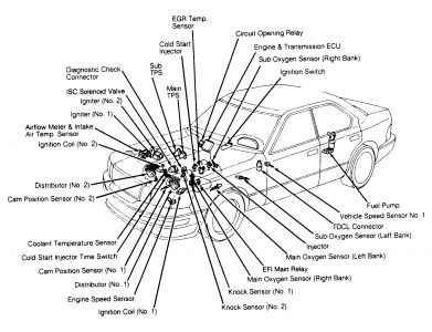 T8153362 1990 fuse box location in addition 92 Civic Stereo Wiring Diagram furthermore Daewoo Lanos Radio Wiring Diagram moreover 1998 Lexus Es300 Fuse Box Location further Lexus Ls400 Engine Diagram. on fuse box diagram lexus ls400