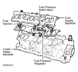 http://www.2carpros.com/forum/automotive_pictures/61395_Graphic_31.jpg