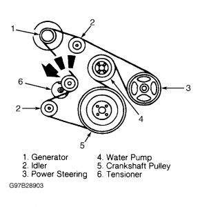 ford  alternator    image   belt