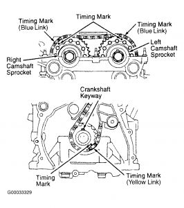 Cadillac Northstar Engine Leaks Oil together with 5 3 Liter Engine Problems together with T6753178 Firing order likewise Where Is The Pcv Valve Location On 2005 Ford Escape 4 Cylinder additionally Ford Triton V10 Engine Diagrams. on ford v10 firing order diagram