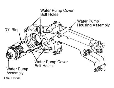 1996 oldsmobile aurora water pump how to replace water pump 1996 oldsmobile aurora water pump how