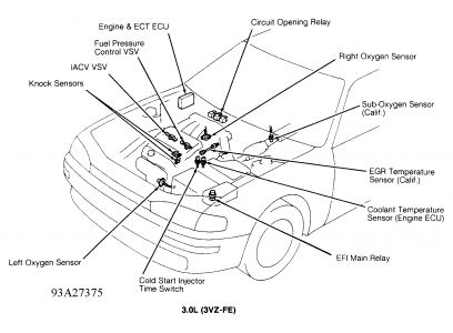 Where Are the Knock Sensors Located: 3vz-fe Engine. the ... on