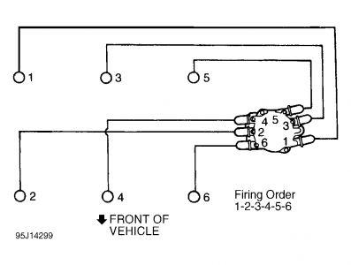 2002 stratus ignition diagrams dodge stratus electrical diagrams #9
