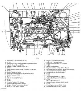 2005 Nissan Altima Engine Speed Sensor Location besides Chevy Impala 3 4 Engine Diagram furthermore RepairGuideContent further Ford Contour Suspension Diagram in addition 2000 Oldsmobile Intrigue Serpentine Belt. on 2000 monte carlo transmission diagram