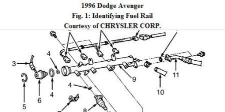 1995 dodge ram fuel filter location 1996 dodge avenger fuel pressure regulator: engine ... 1996 dodge ram fuel filter location