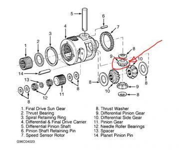 http://www.2carpros.com/forum/automotive_pictures/61395_diff_gear_1.jpg
