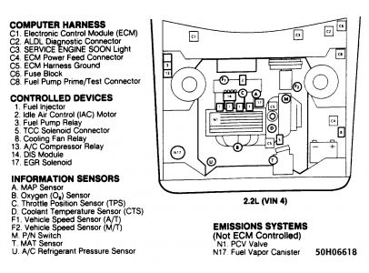 1992 Chevy Cavalier Engine Diagram Complete Wiring Diagrams