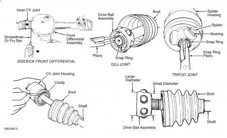 Cv Axle Halfshaft Replacement