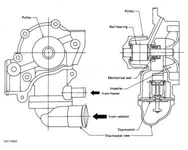 Subaru Ej25 Wiring Diagram as well  on subaru ej20 wiring harness
