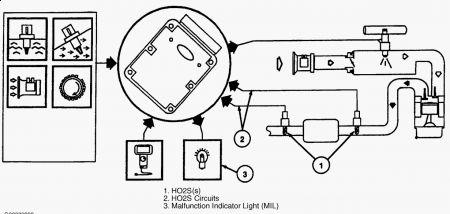 egr sensor reset 2005 cummins isx sensor wiring diagram