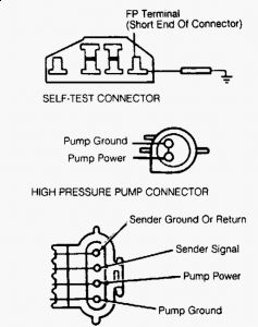 fuel pump not working fuel pump is pumping fuel in each tank one Ford F150 Wiring Diagram